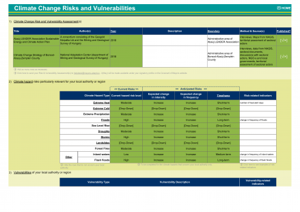 A table from a SECAP: Climate Change Risks and Vulnerabilities