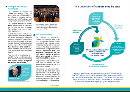 A part of the introduction of the Covenant of Mayors