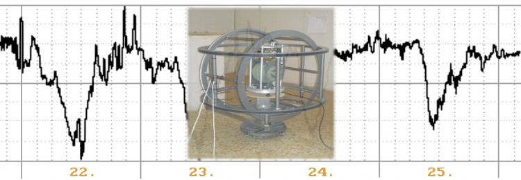 Calibration of magnetometers
